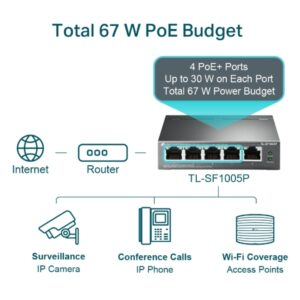 Switch TP-Link 5 cổng (4 PoE+) TL-SF1005P