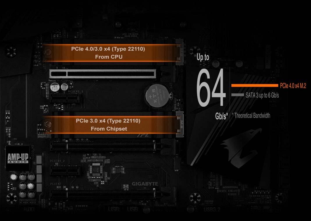 Mainboard Gigabyte B550 AORUS PRO