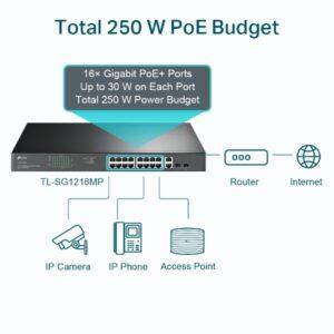 Switch TP-Link Quản Lý JetStream L2 – 18 cổng Gigabit PoE+ TL-SG1218MP